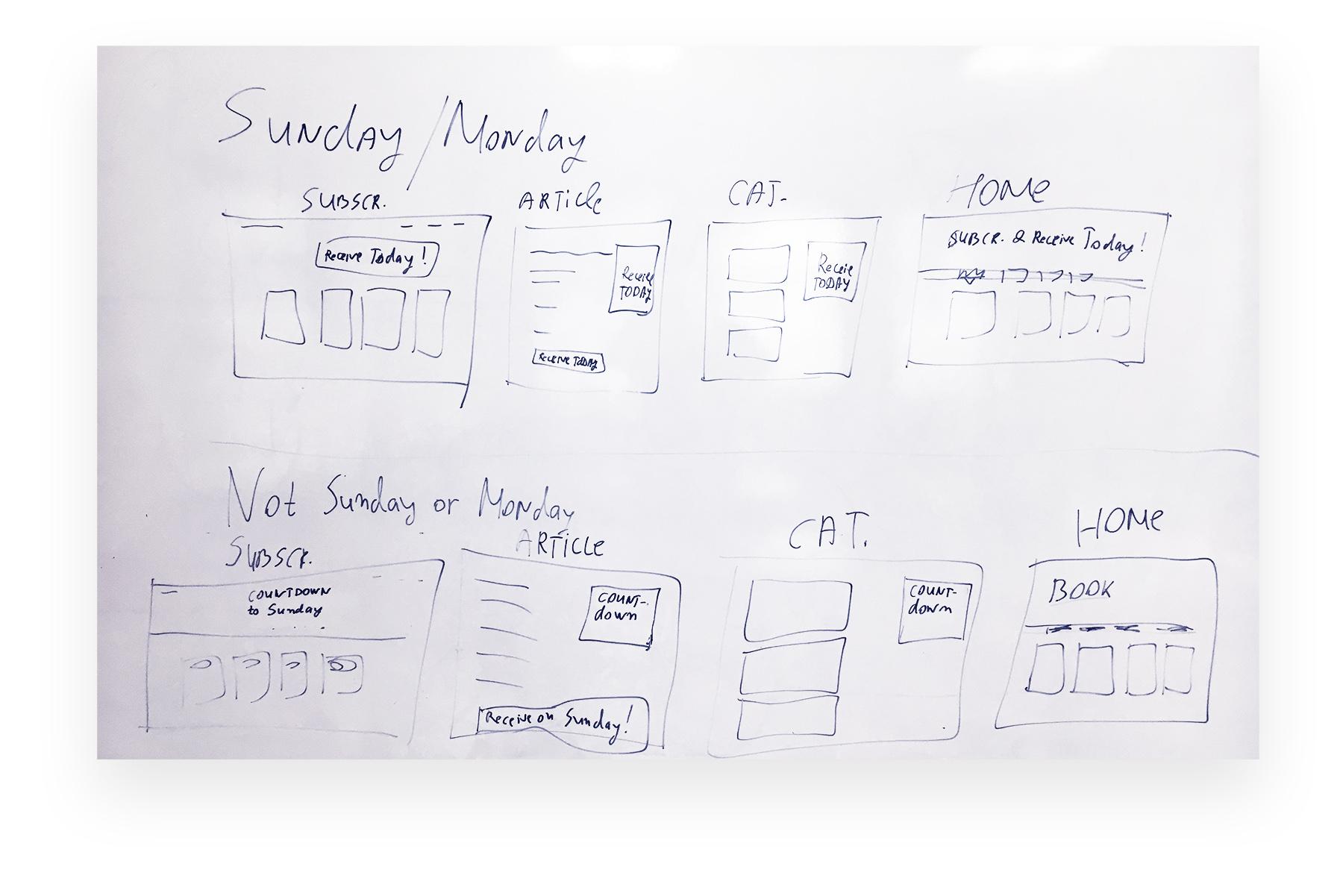 UX case sketches